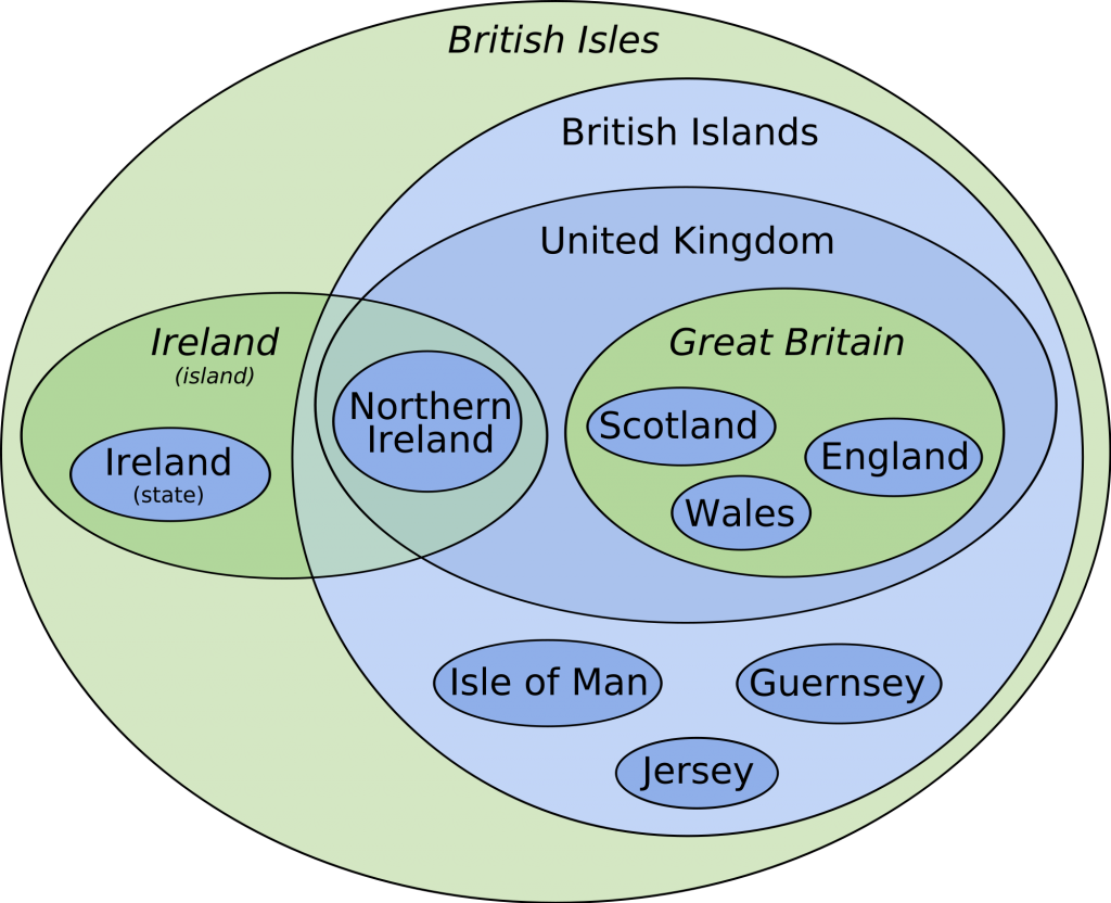 Know the difference between British Isles, Great Britain and United Kingdom